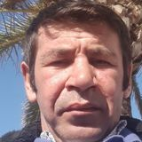 Niculai from Sagunto | Man | 42 years old | Pisces