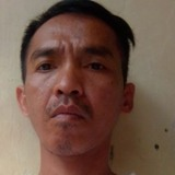 Eman from Pamulang | Man | 42 years old | Pisces
