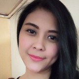 Rena from Sorong | Woman | 27 years old | Libra