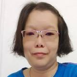 Ellen from Surabaya | Woman | 42 years old | Pisces