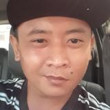 Taaa from Bintulu   Man   25 years old   Cancer