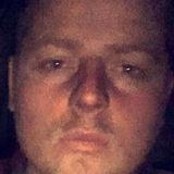 Sas from Manning | Man | 22 years old | Virgo