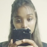 Ishu from Ahmadabad | Woman | 20 years old | Capricorn