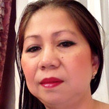 Bebotte from Jeddah | Woman | 51 years old | Virgo