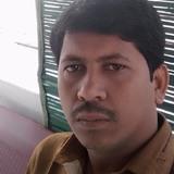 Eswar from Jangaon | Man | 29 years old | Sagittarius