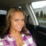 Helen from Palo Alto | Woman | 35 years old | Sagittarius