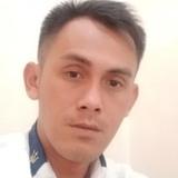Hermansyah from Majalengka | Man | 35 years old | Pisces