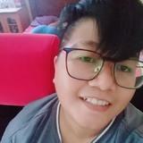 Cikdaninabita from Pahang   Woman   28 years old   Leo