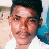 Praveen from Coimbatore | Man | 21 years old | Gemini