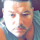 Kungfupanda from Dubbo | Man | 40 years old | Taurus