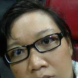 Dii from Surabaya   Woman   36 years old   Sagittarius