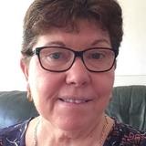 Trish from Brisbane | Woman | 62 years old | Capricorn