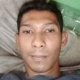 Handnitazer from Balaipungut | Man | 29 years old | Libra