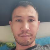 Mike from Medan | Man | 28 years old | Virgo
