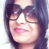 Aditya from Agra | Woman | 28 years old | Libra