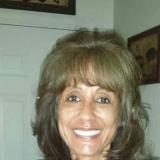 Norma from Punta Gorda | Woman | 59 years old | Scorpio