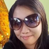 Mosa from Balikpapan | Woman | 32 years old | Leo