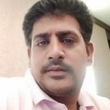 Sunny from Jagadhri | Man | 37 years old | Scorpio