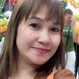 Mariasuzeth from Satwas | Woman | 43 years old | Sagittarius