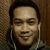 Wahyudi from Mojokerto | Man | 30 years old | Taurus