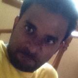 Ss from Tiruchchirappalli | Man | 26 years old | Leo