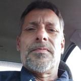 John from Bristol | Man | 54 years old | Leo