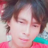 Baim from Bekasi | Man | 33 years old | Taurus