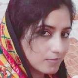 Riya from Hisar | Woman | 24 years old | Cancer