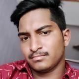 Nani from Kottapalli | Man | 26 years old | Aquarius