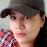 Windy from Batam | Woman | 43 years old | Scorpio