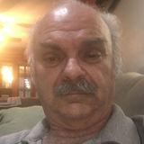 Winger from Linn Creek | Man | 70 years old | Sagittarius