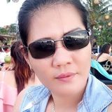 Dian from Tangerang | Woman | 37 years old | Scorpio