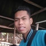 Azizatul from Indramayu | Man | 26 years old | Capricorn