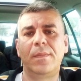 Florin from Logrono | Man | 40 years old | Virgo