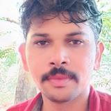 Vijji from Nalgonda | Man | 30 years old | Leo