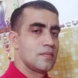 Amd56Ec from Perai | Man | 37 years old | Gemini