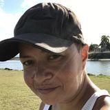 Jords from Brisbane   Woman   42 years old   Gemini