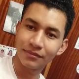 Luisma from Bilbao | Man | 21 years old | Aquarius
