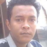 Fery from Purwokerto | Man | 29 years old | Libra