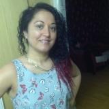 Roxy from Dundee   Woman   49 years old   Sagittarius