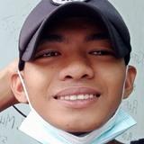 Handesputrabh from Balaipungut | Man | 19 years old | Capricorn
