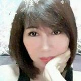Randy from Miri | Woman | 51 years old | Aries