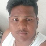 Ajji from Udumalaippettai | Man | 20 years old | Capricorn