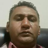 Ashvin from Mahebourg   Man   35 years old   Sagittarius