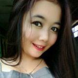 Fahrurrozi from Bandung | Woman | 34 years old | Taurus