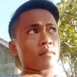 Syaifudin from Palembang | Man | 24 years old | Libra