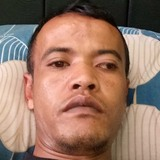 Ardi from Cianjur | Man | 34 years old | Pisces