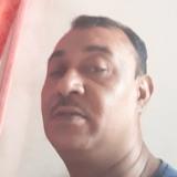 Massood from Centre de Flacq   Man   42 years old   Scorpio