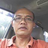 Masbud from Teluknaga   Woman   50 years old   Aquarius