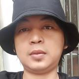 Obay from Cirebon | Man | 28 years old | Aquarius